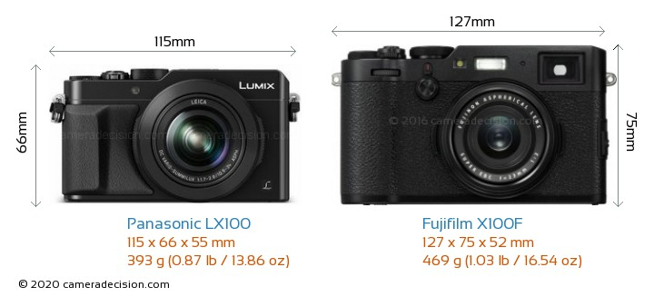 Panasonic LX100 vs Fujifilm X100F Camera Size Comparison - Front View