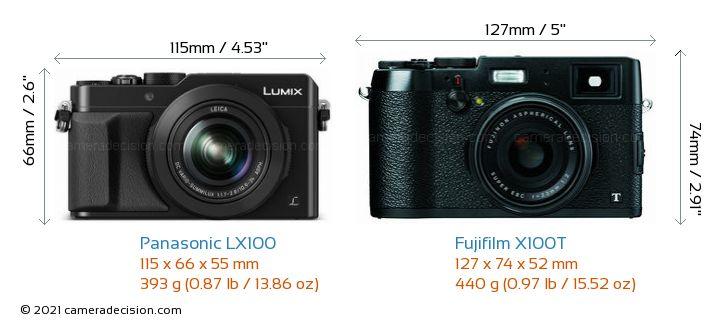Panasonic LX100 vs Fujifilm X100T Camera Size Comparison - Front View