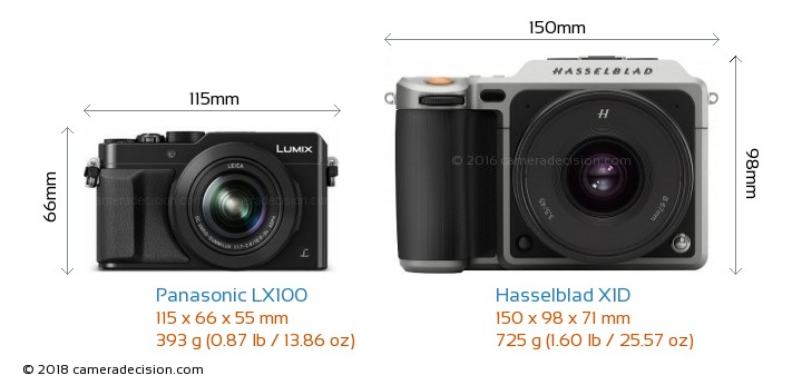 Panasonic LX100 vs Hasselblad X1D Camera Size Comparison - Front View