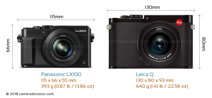 Panasonic LX100 vs Leica Q Camera Size Comparison - Front View