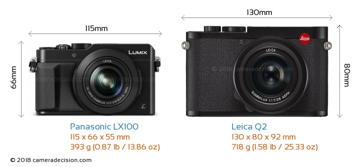 Panasonic LX100 vs Leica Q2 Camera Size Comparison - Front View
