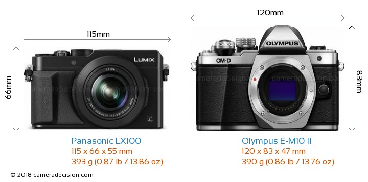 Panasonic LX100 vs Olympus E-M10 II Camera Size Comparison - Front View