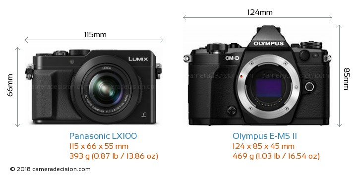 Panasonic LX100 vs Olympus E-M5 II Camera Size Comparison - Front View