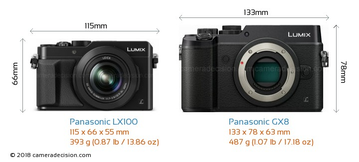 Panasonic LX100 vs Panasonic GX8 Camera Size Comparison - Front View