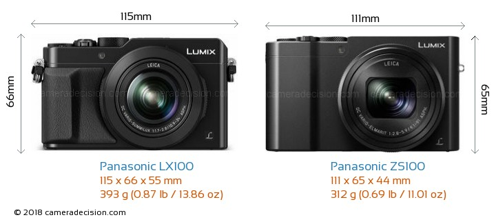 Panasonic LX100 vs Panasonic ZS100 Camera Size Comparison - Front View