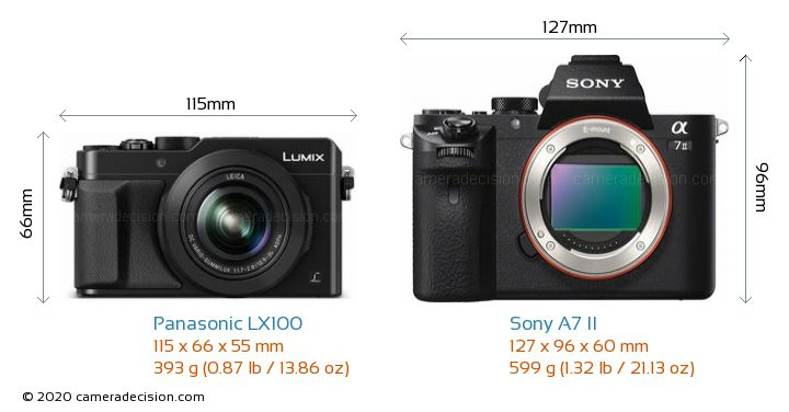 Panasonic LX100 vs Sony A7 II Camera Size Comparison - Front View