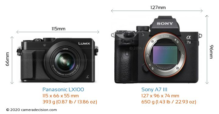 Panasonic LX100 vs Sony A7 III Camera Size Comparison - Front View