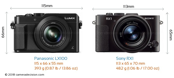 Panasonic LX100 vs Sony RX1 Camera Size Comparison - Front View