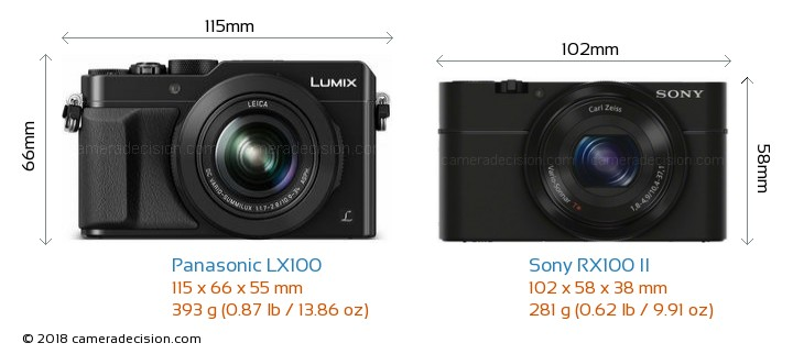 Panasonic LX100 vs Sony RX100 II Camera Size Comparison - Front View