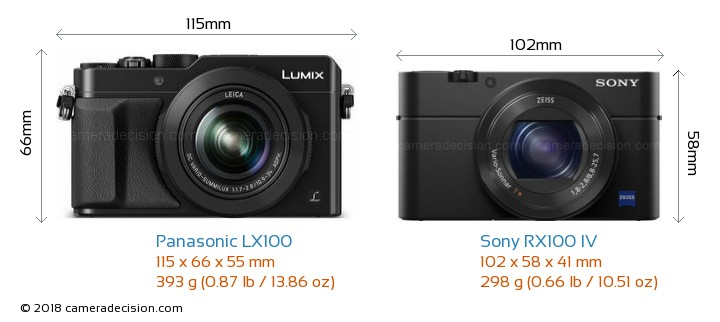 Panasonic LX100 vs Sony RX100 IV Camera Size Comparison - Front View