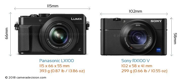 Panasonic LX100 vs Sony RX100 V Camera Size Comparison - Front View