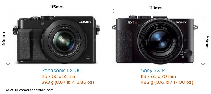Panasonic LX100 vs Sony RX1R Camera Size Comparison - Front View