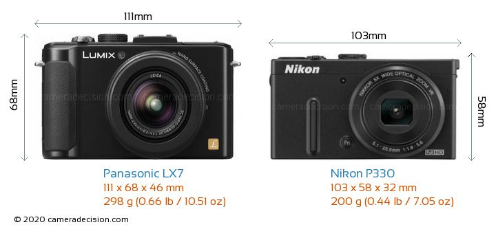 Panasonic LX7 vs Nikon P330 Camera Size Comparison - Front View