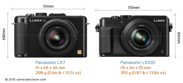 Panasonic LX7 vs Panasonic LX100 Camera Size Comparison - Front View