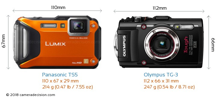 Panasonic TS5 vs Olympus TG-3 Camera Size Comparison - Front View