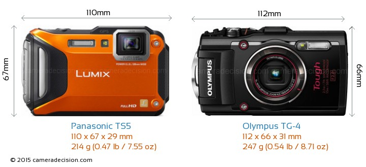 Panasonic TS5 vs Olympus TG-4 Camera Size Comparison - Front View