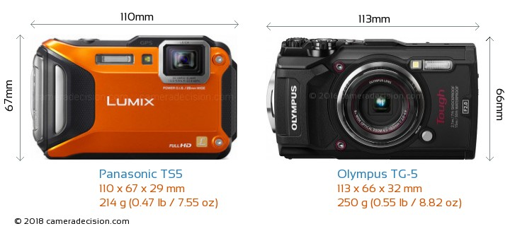 Panasonic TS5 vs Olympus TG-5 Camera Size Comparison - Front View
