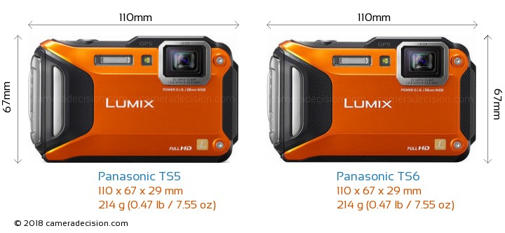 Panasonic TS5 vs Panasonic TS6 Camera Size Comparison - Front View