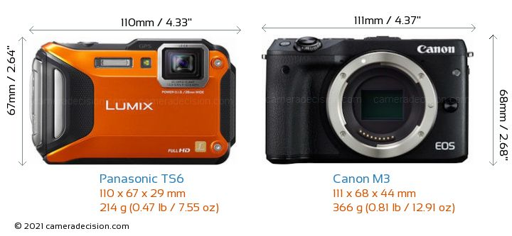 Panasonic TS6 vs Canon M3 Camera Size Comparison - Front View