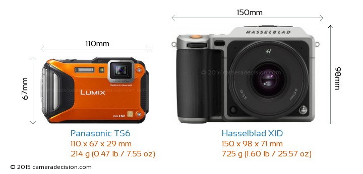 Panasonic TS6 vs Hasselblad X1D Camera Size Comparison - Front View