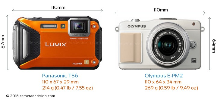 Panasonic TS6 vs Olympus E-PM2 Camera Size Comparison - Front View