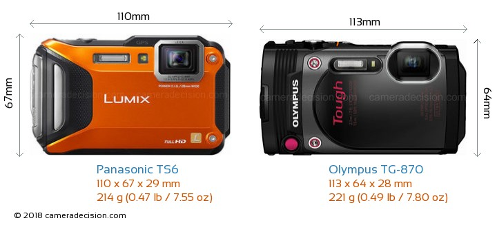 Panasonic TS6 vs Olympus TG-870 Camera Size Comparison - Front View