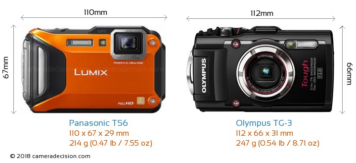 Panasonic TS6 vs Olympus TG-3 Camera Size Comparison - Front View