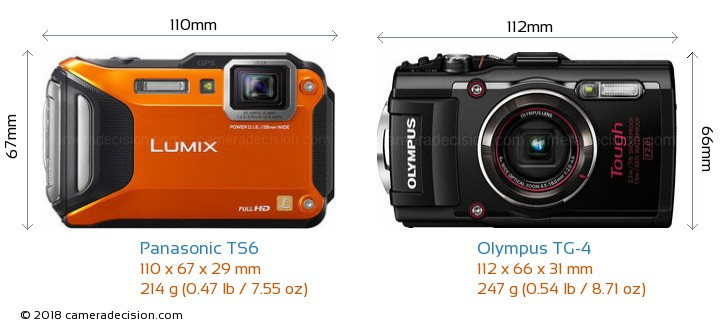 Panasonic TS6 vs Olympus TG-4 Camera Size Comparison - Front View