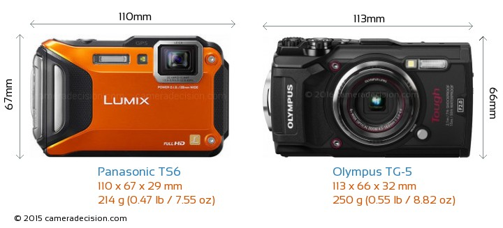 Panasonic TS6 vs Olympus TG-5 Camera Size Comparison - Front View