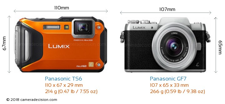 Panasonic TS6 vs Panasonic GF7 Camera Size Comparison - Front View