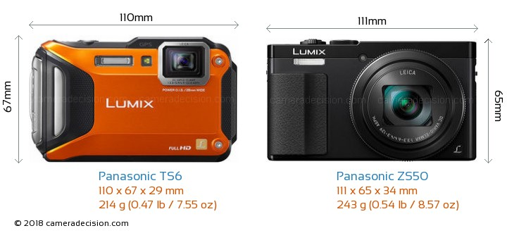 Panasonic TS6 vs Panasonic ZS50 Camera Size Comparison - Front View