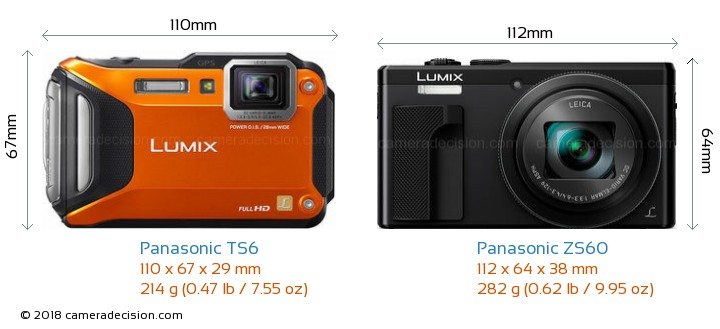 Panasonic TS6 vs Panasonic ZS60 Camera Size Comparison - Front View