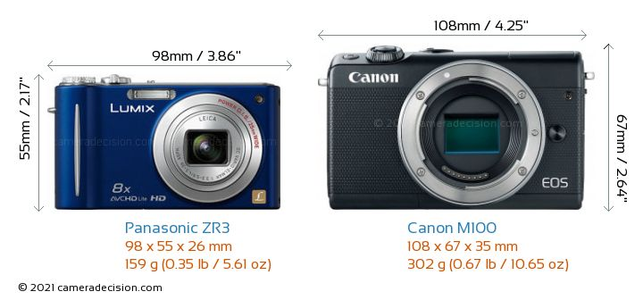 Panasonic ZR3 vs Canon M100 Camera Size Comparison - Front View