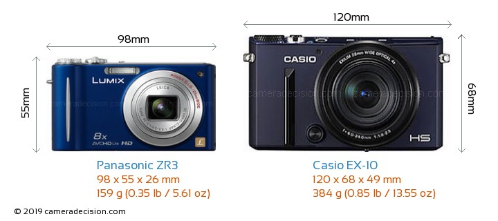 Panasonic ZR3 vs Casio EX-10 Camera Size Comparison - Front View