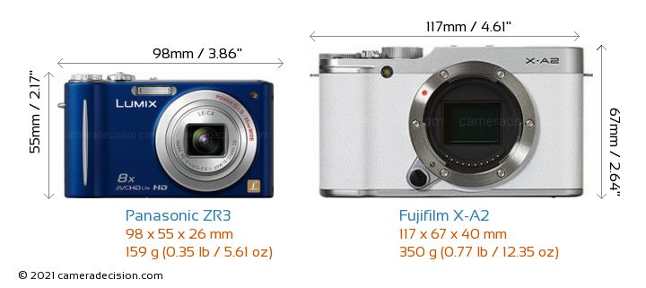 Panasonic ZR3 vs Fujifilm X-A2 Camera Size Comparison - Front View