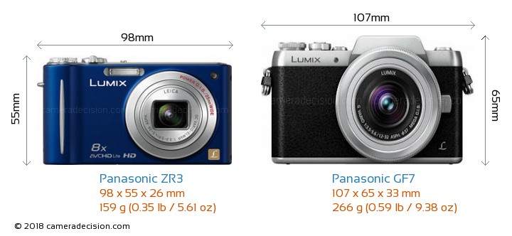 Panasonic ZR3 vs Panasonic GF7 Camera Size Comparison - Front View