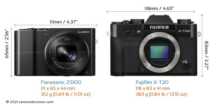 Panasonic ZS100 vs Fujifilm X-T20 Camera Size Comparison - Front View