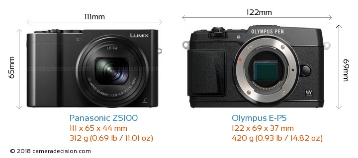 Panasonic ZS100 vs Olympus E-P5 Camera Size Comparison - Front View