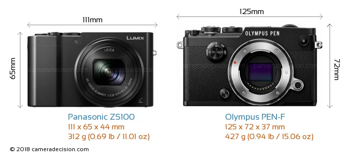 Panasonic ZS100 vs Olympus PEN-F Camera Size Comparison - Front View