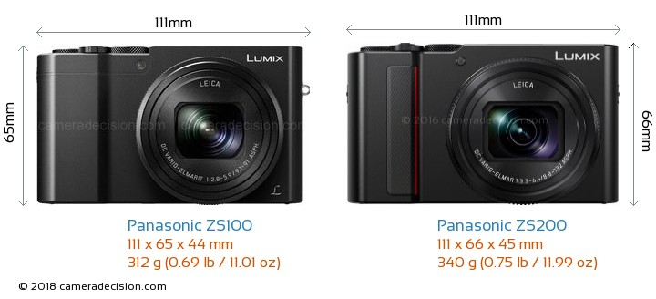 Panasonic ZS100 vs Panasonic ZS200 Camera Size Comparison - Front View