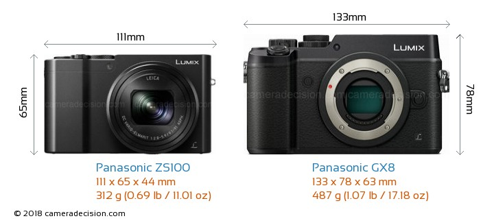 Panasonic ZS100 vs Panasonic GX8 Camera Size Comparison - Front View