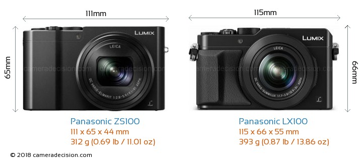 Panasonic ZS100 vs Panasonic LX100 Camera Size Comparison - Front View