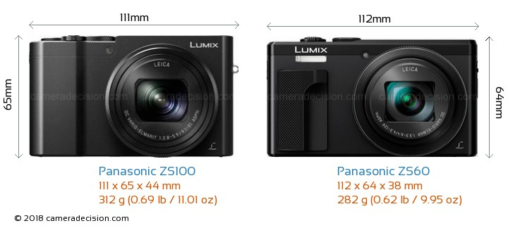 Panasonic ZS100 vs Panasonic ZS60 Camera Size Comparison - Front View