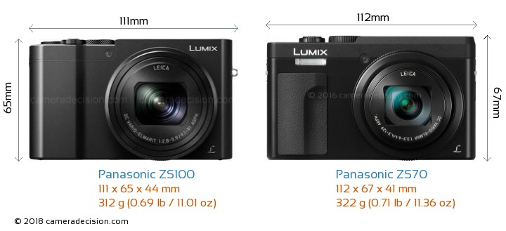 Panasonic ZS100 vs Panasonic ZS70 Camera Size Comparison - Front View