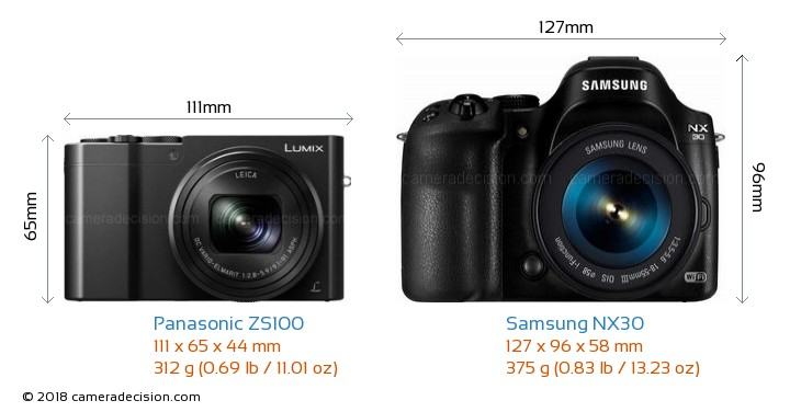 Panasonic ZS100 vs Samsung NX30 Camera Size Comparison - Front View