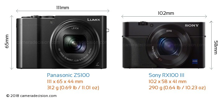 http://cameradecision.com/sizecomparison/Panasonic-Lumix-DMC-ZS100-vs-Sony-Cyber-shot-DSC-RX100-III-size-comparison.jpg