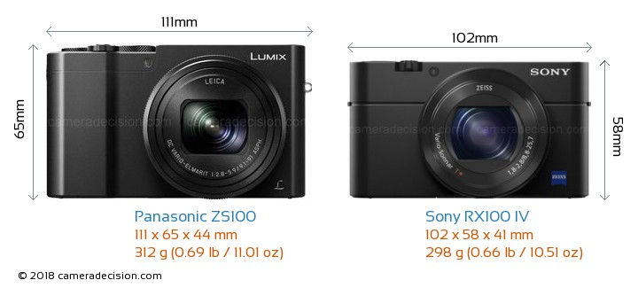 Panasonic ZS100 vs Sony RX100 IV Camera Size Comparison - Front View