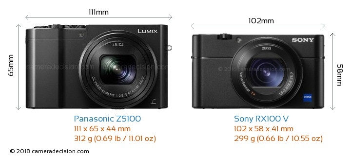Panasonic ZS100 vs Sony RX100 V Camera Size Comparison - Front View