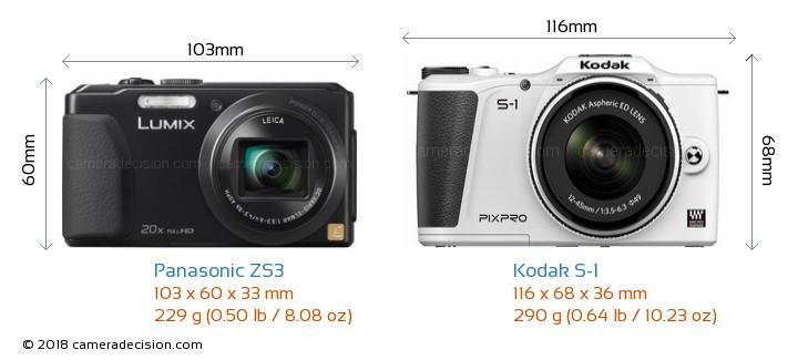 Panasonic ZS3 vs Kodak S-1 Camera Size Comparison - Front View