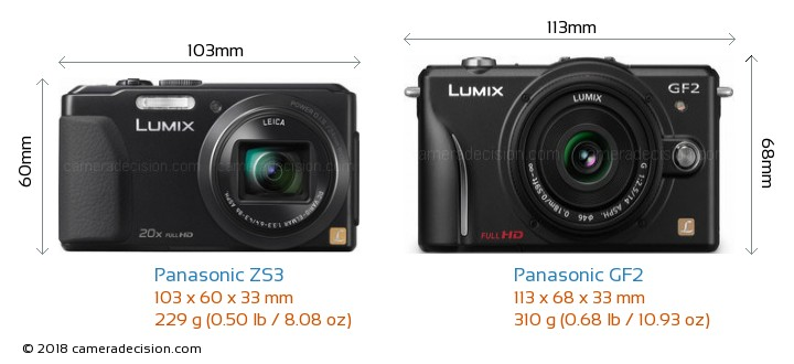Panasonic ZS3 vs Panasonic GF2 Camera Size Comparison - Front View